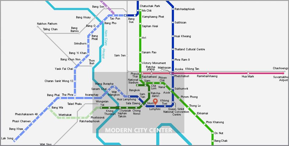 Subway scheme